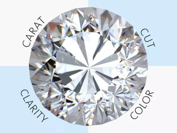 4Cs for Diamonds