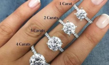 What does Carat mean for a diamond