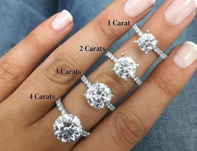 What does Carat mean for a Diamond?