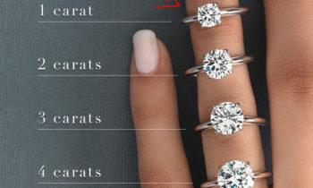 How Big Is a 1 Carat Diamond